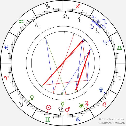 Vladimir Blazevski astro natal birth chart, Vladimir Blazevski horoscope, astrology