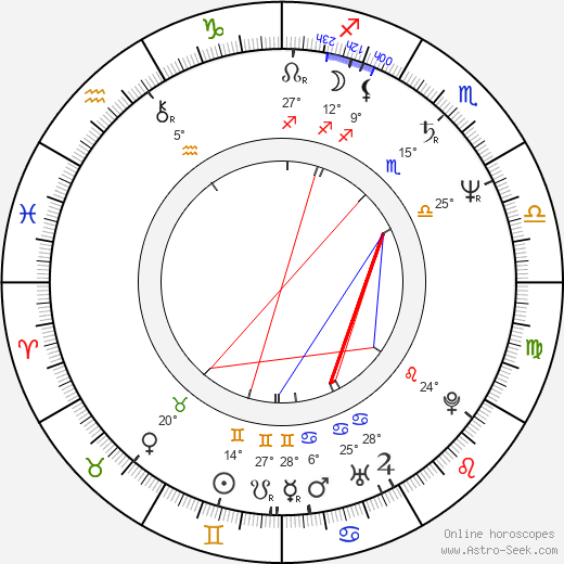 Vladimír Hauser birth chart, biography, wikipedia 2019, 2020