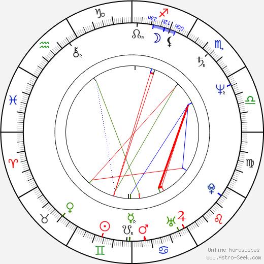 Vladimír Hauser astro natal birth chart, Vladimír Hauser horoscope, astrology