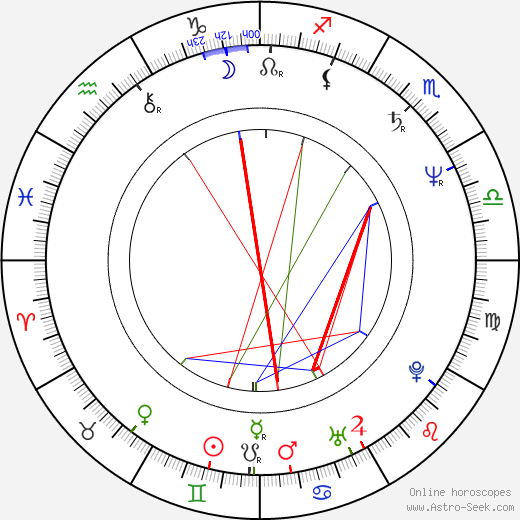 William Forsythe astro natal birth chart, William Forsythe horoscope, astrology
