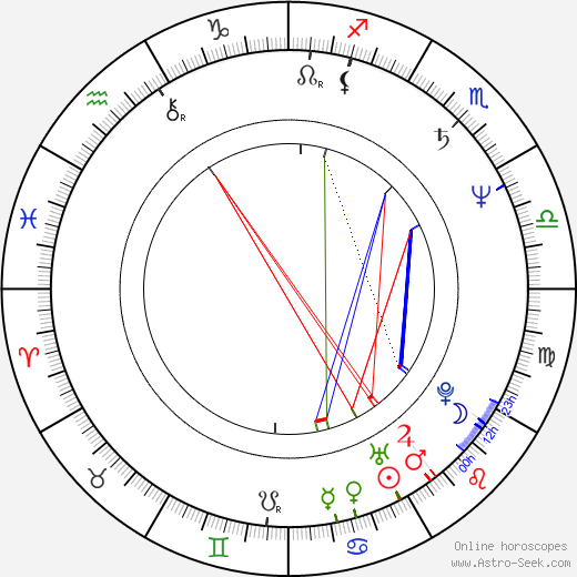 Béla Tarr astro natal birth chart, Béla Tarr horoscope, astrology