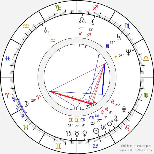 Christian Tramitz birth chart, biography, wikipedia 2020, 2021