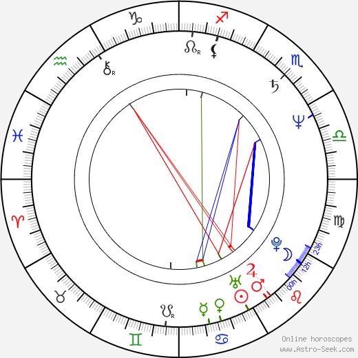 Dan Chisu birth chart, Dan Chisu astro natal horoscope, astrology