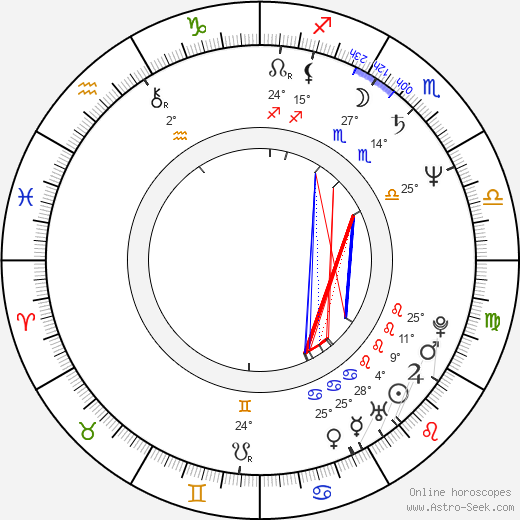 Dey Young birth chart, biography, wikipedia 2019, 2020