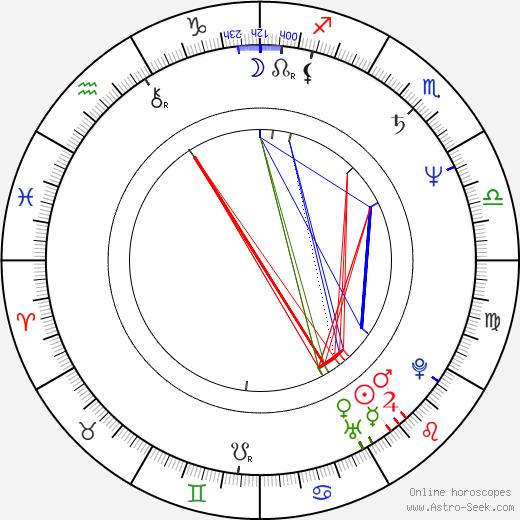 Heinz Henn birth chart, Heinz Henn astro natal horoscope, astrology