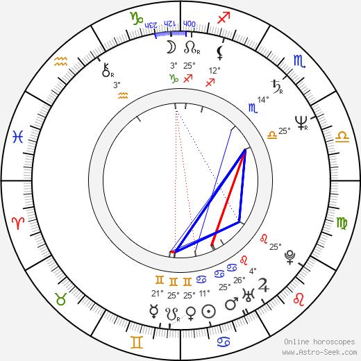 John Waite birth chart, biography, wikipedia 2020, 2021