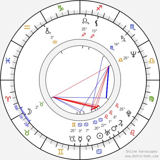 Lance E. Nichols birth chart, biography, wikipedia 2020, 2021