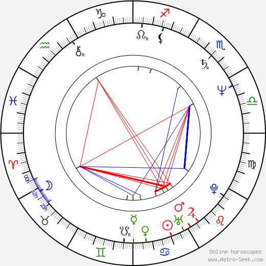 Lance E. Nichols birth chart, Lance E. Nichols astro natal horoscope, astrology