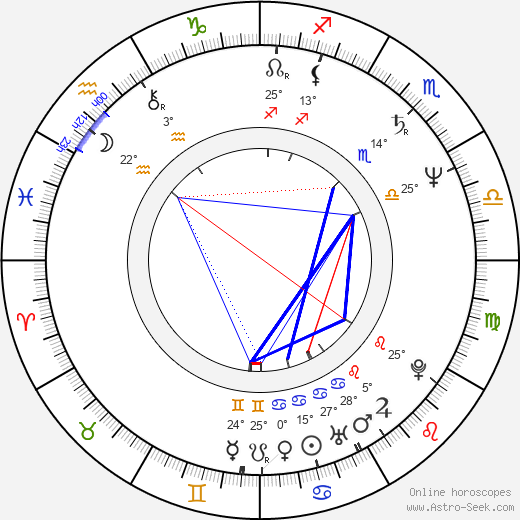 Lena Endre birth chart, biography, wikipedia 2019, 2020