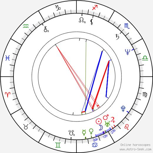 Ralph Bohn astro natal birth chart, Ralph Bohn horoscope, astrology