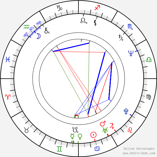 Stanley Nelson astro natal birth chart, Stanley Nelson horoscope, astrology