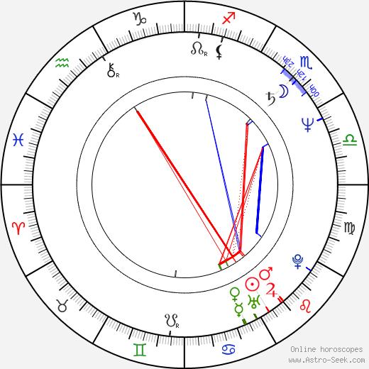 Stefan Nilsson tema natale, oroscopo, Stefan Nilsson oroscopi gratuiti, astrologia