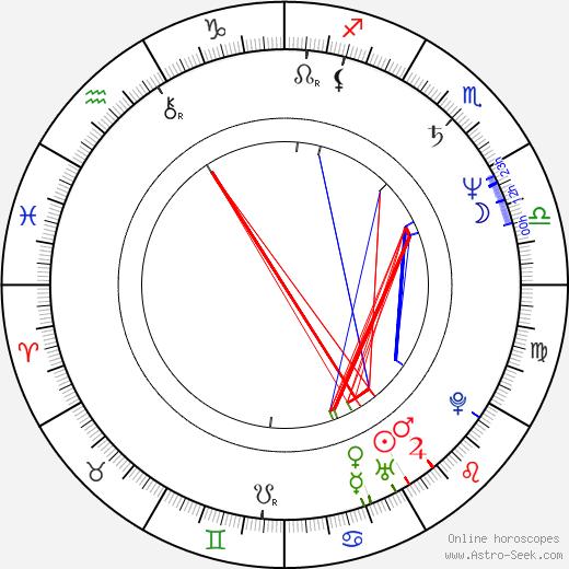 Tom McCamus astro natal birth chart, Tom McCamus horoscope, astrology