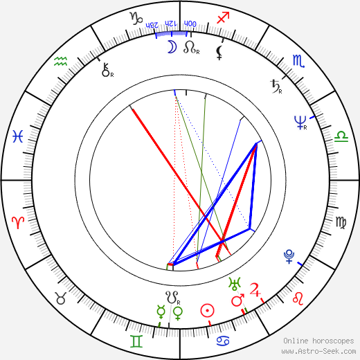 Vladimír Antonín birth chart, Vladimír Antonín astro natal horoscope, astrology