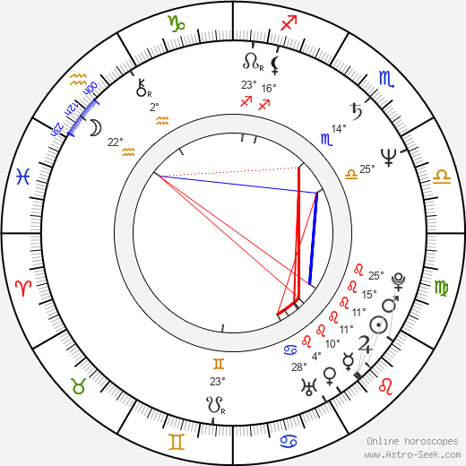 Billy Bob Thornton birth chart, biography, wikipedia 2018, 2019
