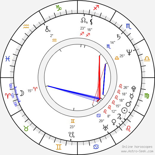 Branscombe Richmond birth chart, biography, wikipedia 2018, 2019