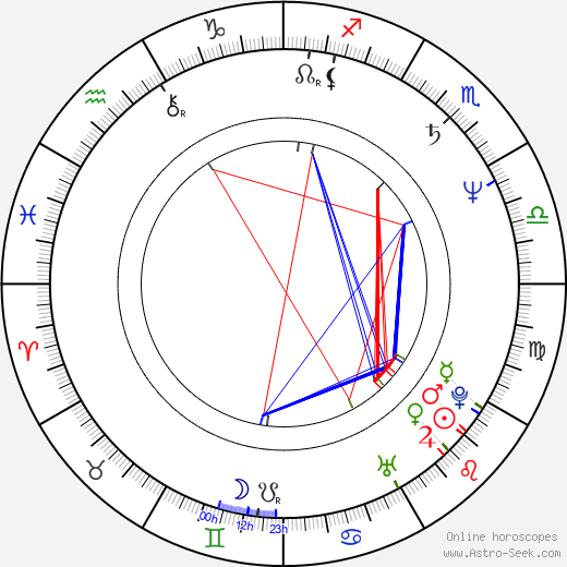 Brigitte Fouré birth chart, Brigitte Fouré astro natal horoscope, astrology