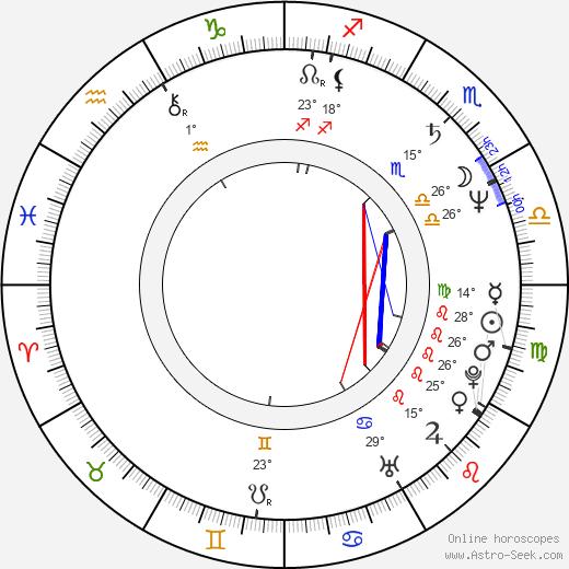 Chiranjeevi birth chart, biography, wikipedia 2019, 2020