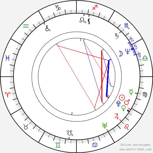 Chiranjeevi astro natal birth chart, Chiranjeevi horoscope, astrology