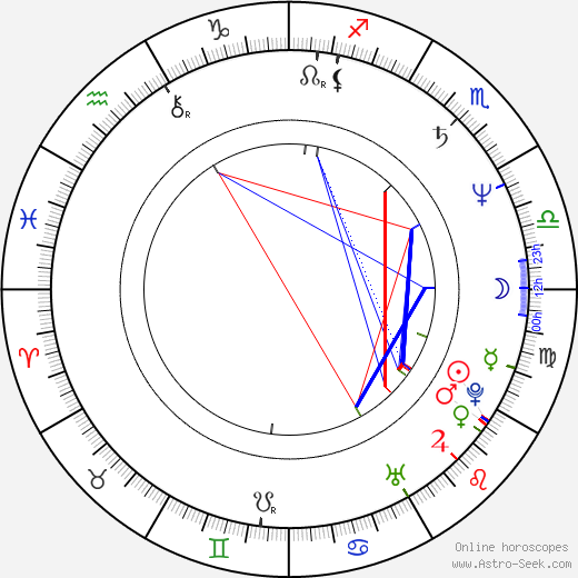 Claire Devers birth chart, Claire Devers astro natal horoscope, astrology
