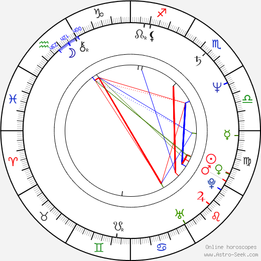 D. Edward Stanley astro natal birth chart, D. Edward Stanley horoscope, astrology