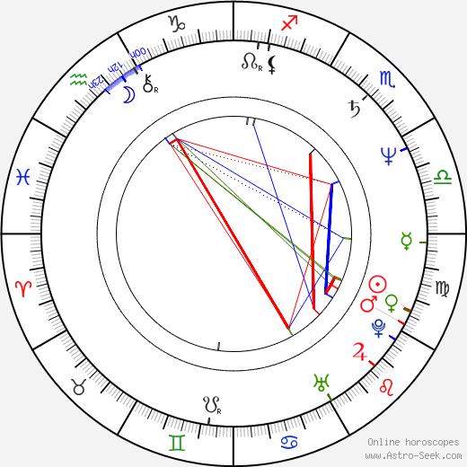 D. Edward Stanley birth chart, D. Edward Stanley astro natal horoscope, astrology