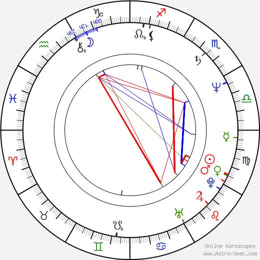Диаманда Галас Diamanda Galas день рождения гороскоп, Diamanda Galas Натальная карта онлайн