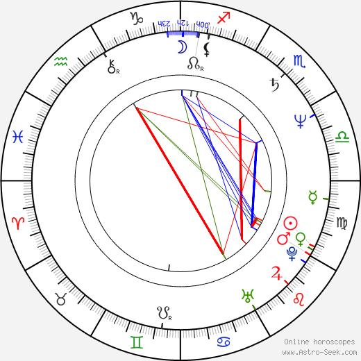 Diana Scarwid astro natal birth chart, Diana Scarwid horoscope, astrology