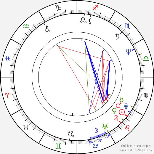 Ewa Wencel astro natal birth chart, Ewa Wencel horoscope, astrology