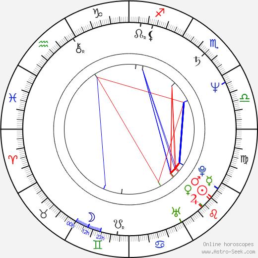 Heintje Simons astro natal birth chart, Heintje Simons horoscope, astrology