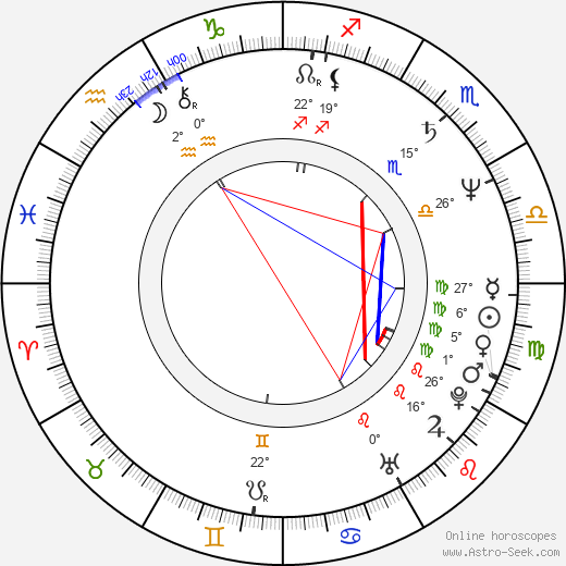 Helge Schneider birth chart, biography, wikipedia 2019, 2020