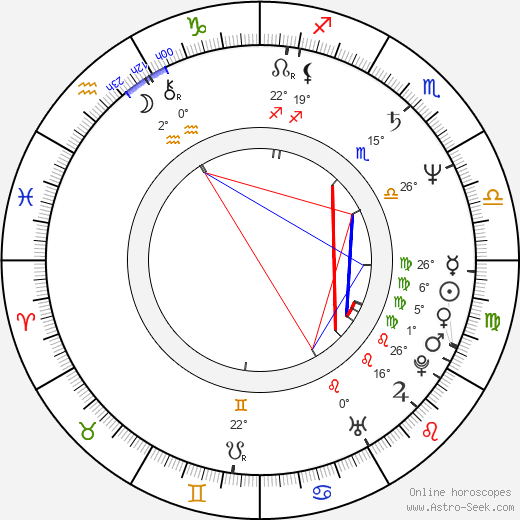 Jamie Moses birth chart, biography, wikipedia 2020, 2021