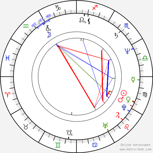 Jamie Moses birth chart, Jamie Moses astro natal horoscope, astrology