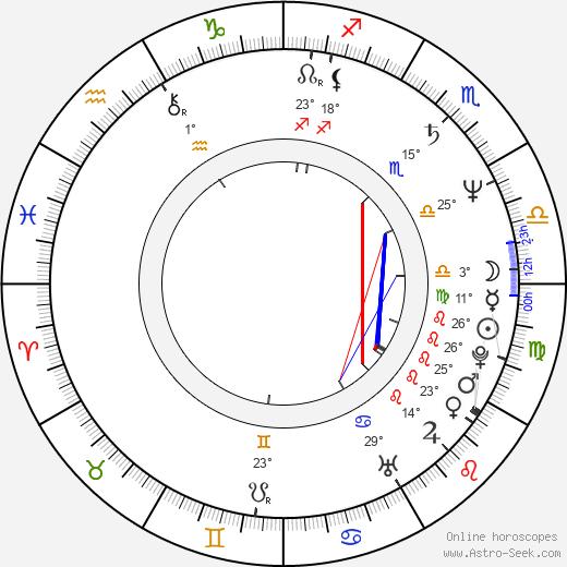 Jay Acovone birth chart, biography, wikipedia 2020, 2021