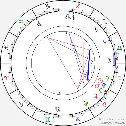 Jay Acovone birth chart, Jay Acovone astro natal horoscope, astrology