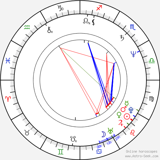 Larry Mathews birth chart, Larry Mathews astro natal horoscope, astrology