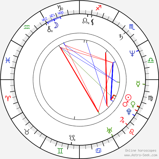 Michael Robison birth chart, Michael Robison astro natal horoscope, astrology