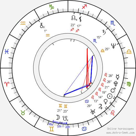 Paul Greengrass birth chart, biography, wikipedia 2019, 2020