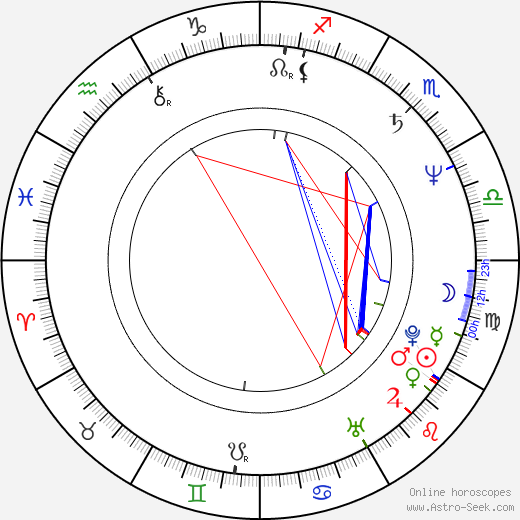 Peter Gallagher astro natal birth chart, Peter Gallagher horoscope, astrology