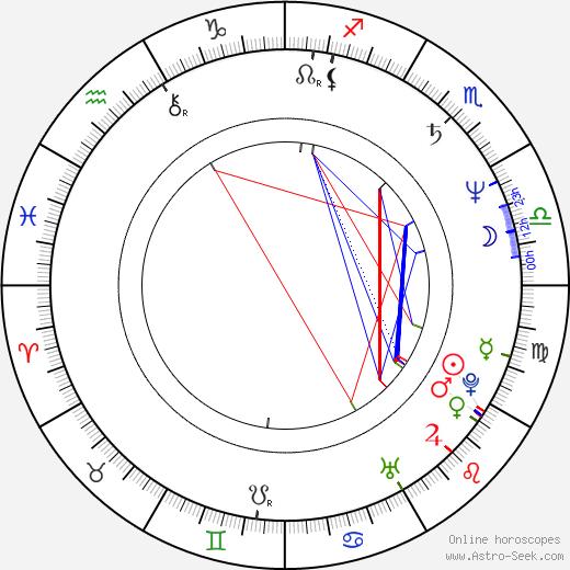 Peter Šimun tema natale, oroscopo, Peter Šimun oroscopi gratuiti, astrologia