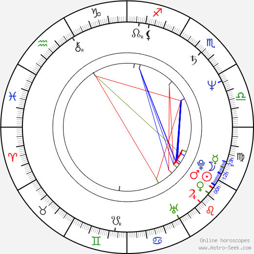 Philippe Boulland astro natal birth chart, Philippe Boulland horoscope, astrology