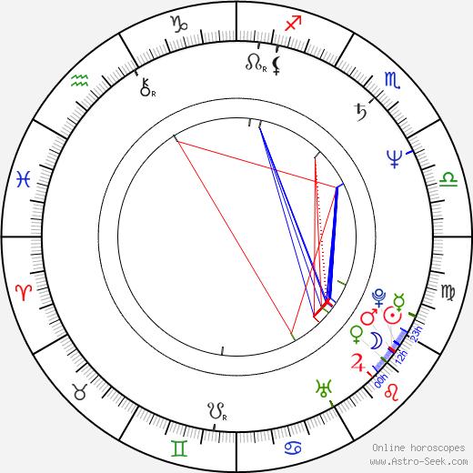 Ричард Хилтон Richard Hilton день рождения гороскоп, Richard Hilton Натальная карта онлайн
