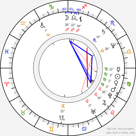 Robert Richardson birth chart, biography, wikipedia 2019, 2020