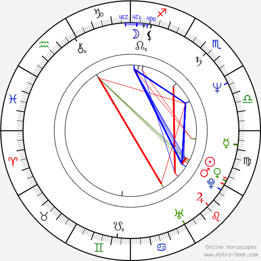 Robert Richardson astro natal birth chart, Robert Richardson horoscope, astrology