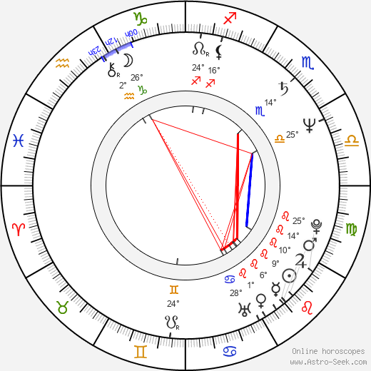 Roberta Wallach Birth Chart Horoscope Date Of Birth Astro