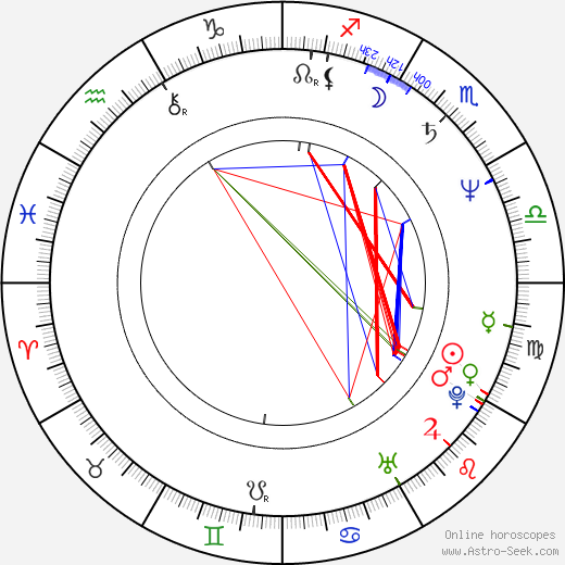 Simon R. Green tema natale, oroscopo, Simon R. Green oroscopi gratuiti, astrologia