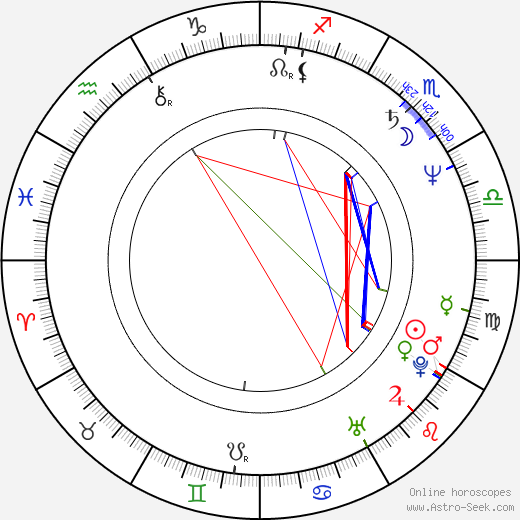 Stewart J. Zully birth chart, Stewart J. Zully astro natal horoscope, astrology