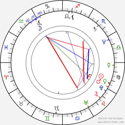 Uwe Fellensiek tema natale, oroscopo, Uwe Fellensiek oroscopi gratuiti, astrologia