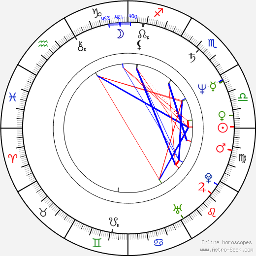 Александр Николаевич Баширов Aleksandr Bashirov день рождения гороскоп, Aleksandr Bashirov Натальная карта онлайн