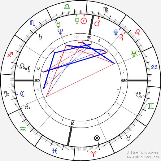 Amyr Klynk tema natale, oroscopo, Amyr Klynk oroscopi gratuiti, astrologia